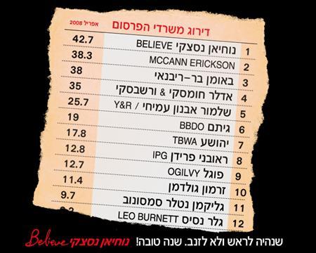 גולן נוחיאן, יעל נסצקי, פרסום Believe, שנה טובה