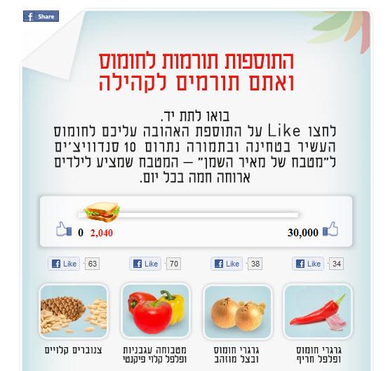 פעילות לייק ותרום של עמוד שטראוס אחלה בפייסבוק