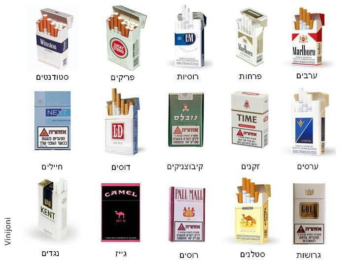 ויראלי בפייסבוק: כל סיגריה והאישיות שלה