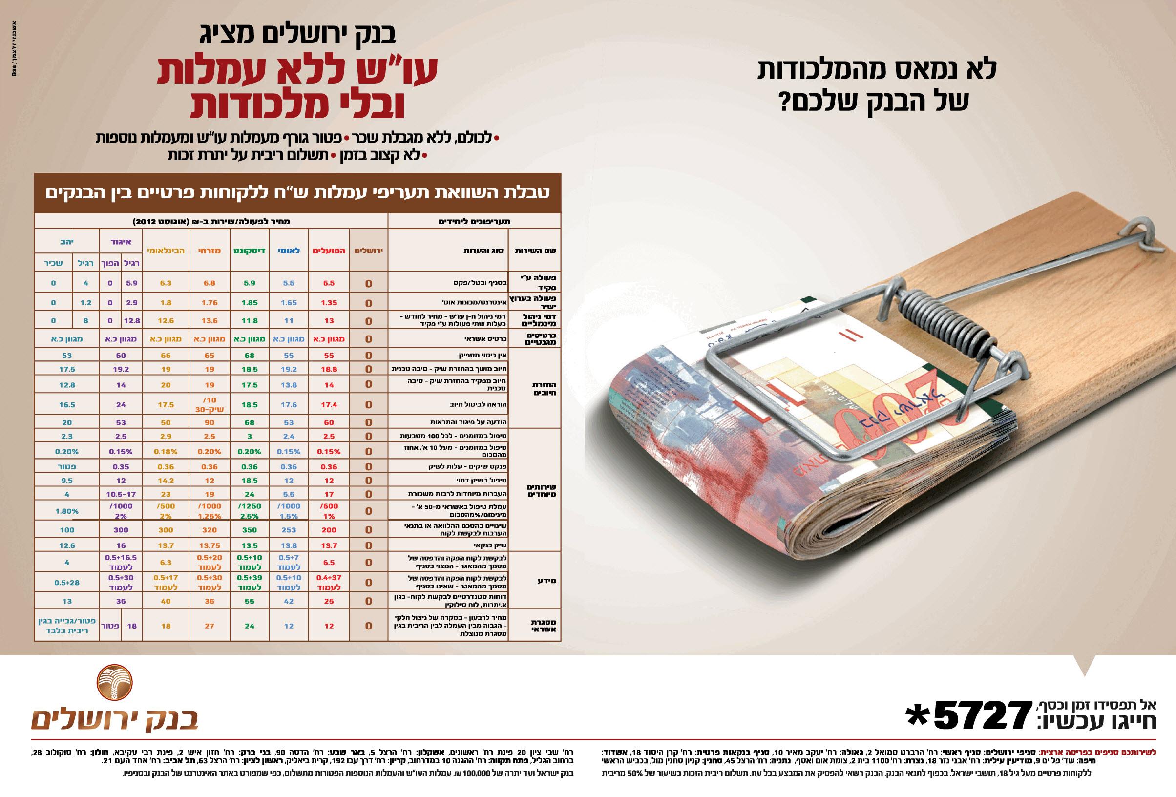 """בנק ירושלים מציג – עו""""ש ללא עמלות לכולם"""