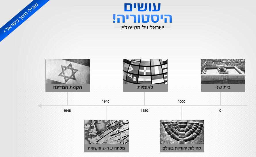 עושים היסטוריה - ישראל על הטיימליין