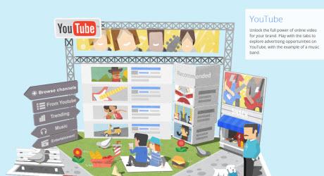חדשנות: ברוכים הבאים לכפר הקריאייטיב הדיגיטלי של גוגל
