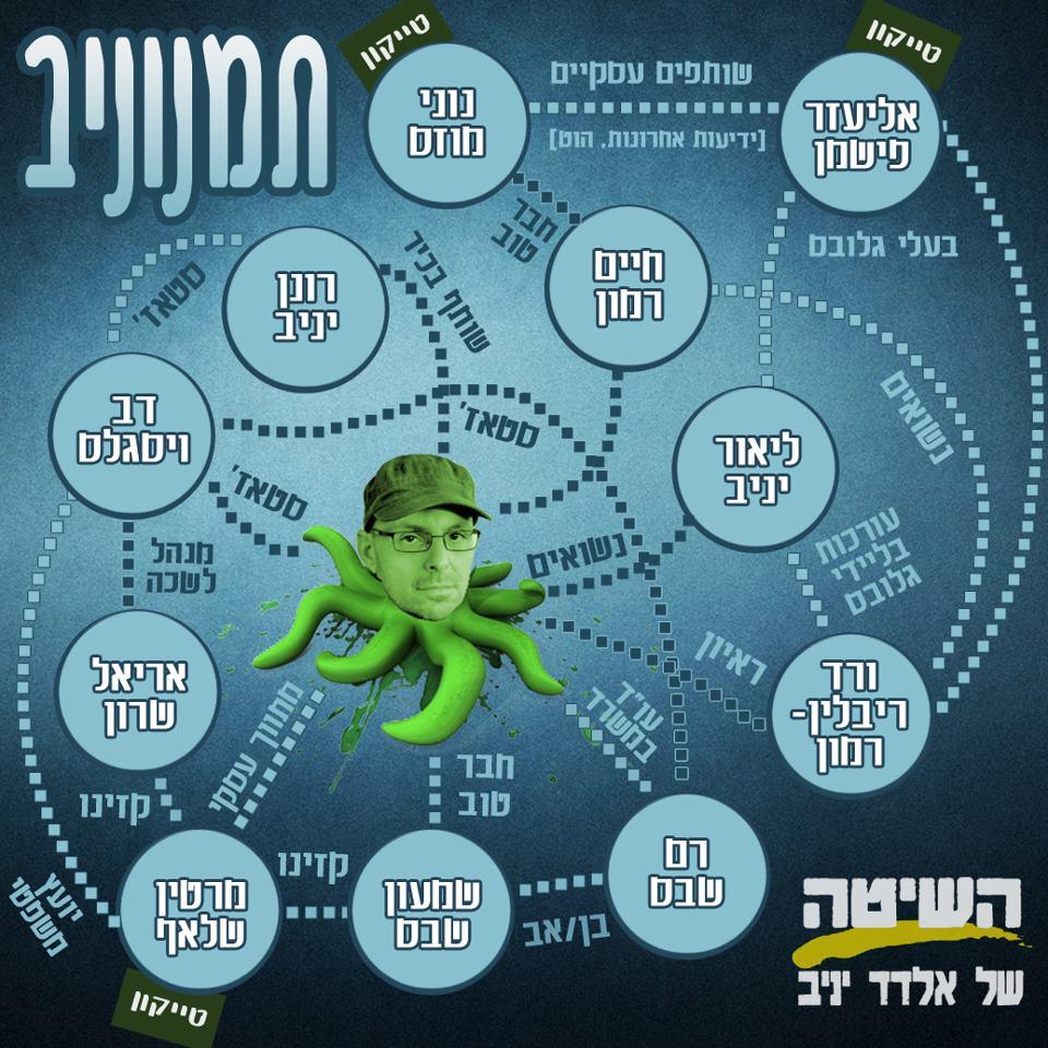 בחירות 2013: רץ עכשיו ברשת - אורית קופל מציגה - השיטה של אלדד יניב