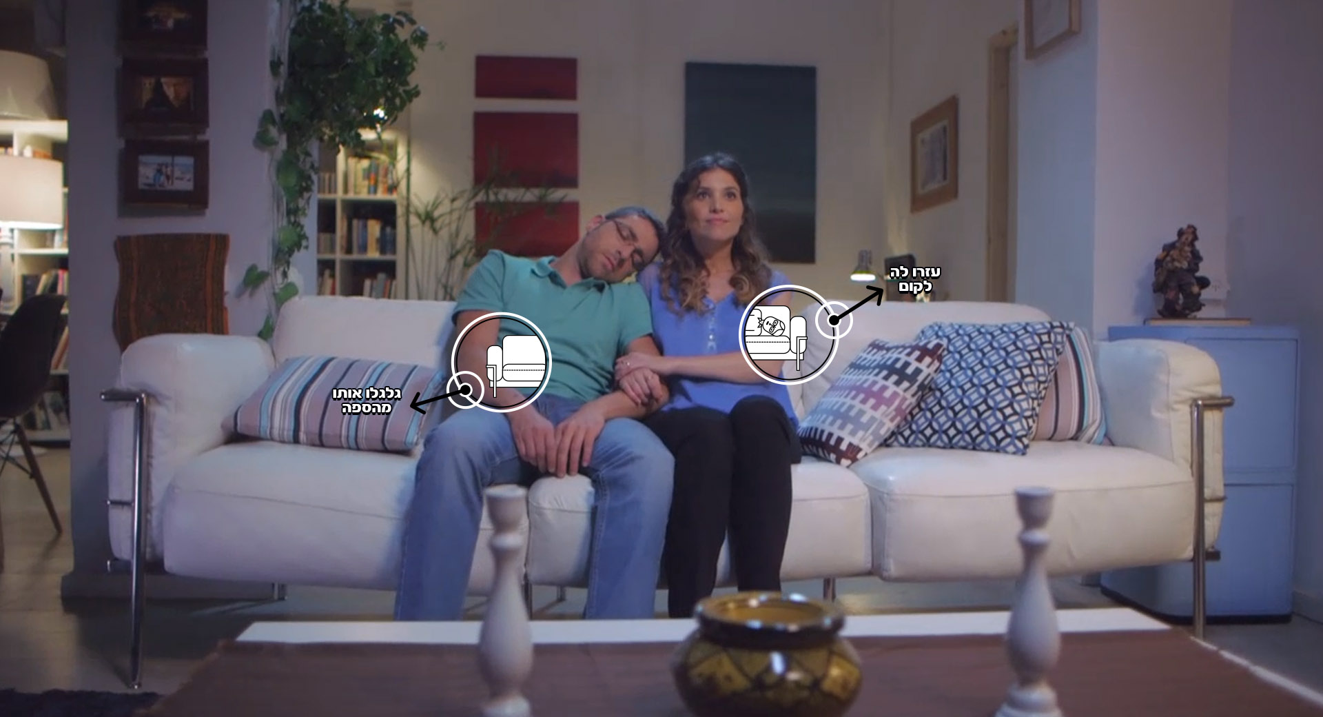 מתוך הסרטון האינטראקטיבי - יס מולטירום