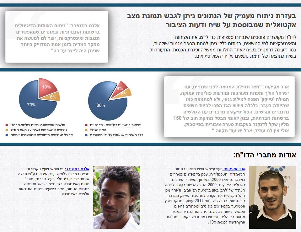 מחקר ישראלי: פוליטיקה וחברה ברשתות החברתיות בישראל