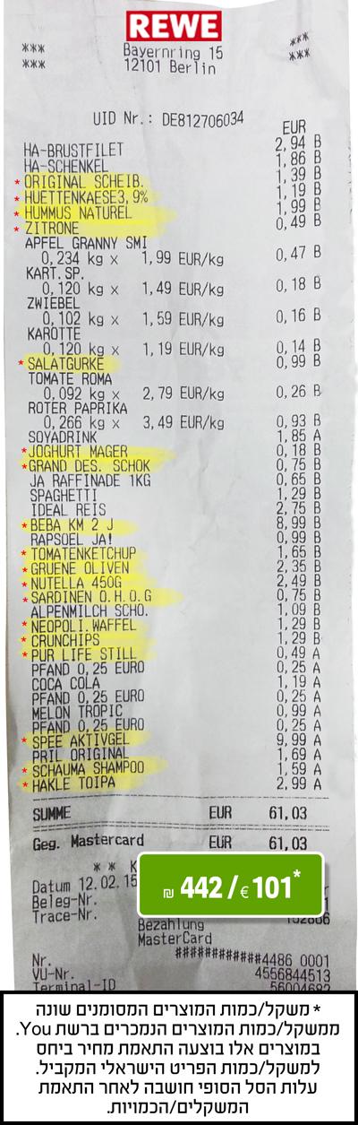 האם רשת YOU של מגה באמת יותר זולה מברלין?