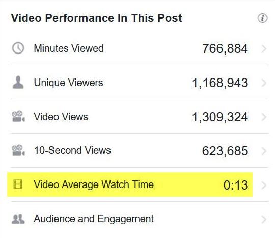 נתונים של סרטון באורך 2:30 דקות